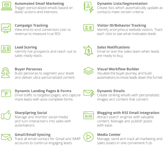 sharpspring product features marketing automation